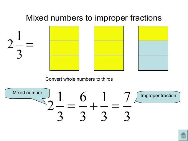 Fractions Everything V2