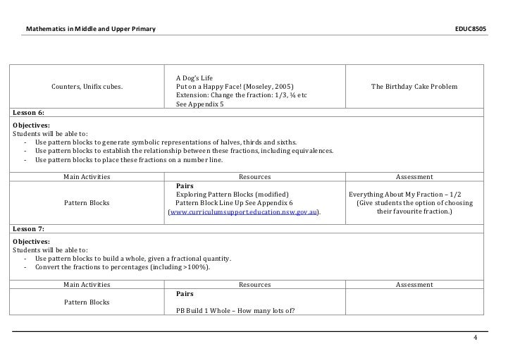 Fractions programme – Pattern Block Fractions Worksheet