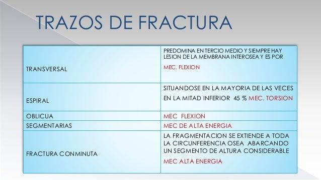 TRAZOS DE FRACTURA