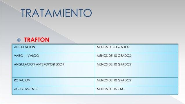 TRATAMIENTO  CONSERVADOR  FRACTURA ESTABLE  DESPLEZAMIENTO MENOR AL 50 %  CERRADAS