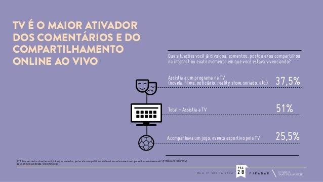 TV É O MAIOR ATIVADOR DOS COMENTÁRIOS E DO COMPARTILHAMENTO ONLINE AO VIVO  Que situações você já divulgou, comentou, post...
