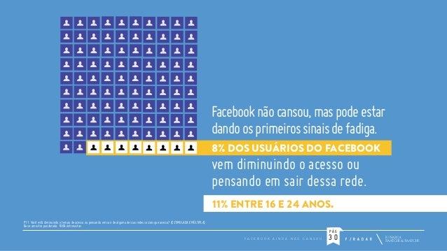 Facebook não cansou, mas pode estar dando os primeiros sinais de fadiga. 8% DOS USUÁRIOS DO FACEBOOK  vem diminuindo o ace...