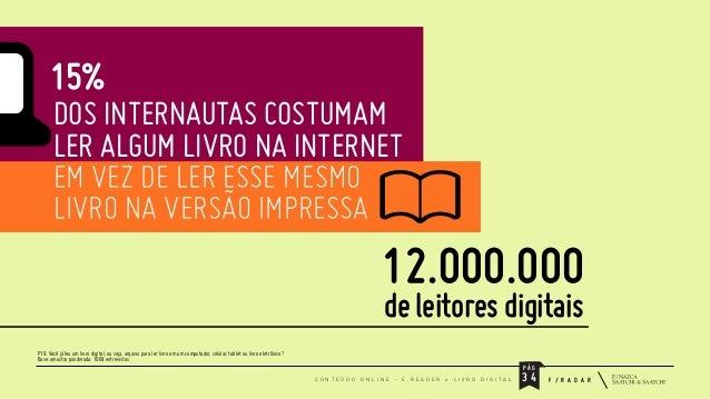 15% DOS INTERNAUTAS COSTUMAM LER ALGUM LIVRO NA INTERNET EM VEZ DE LER ESSE MESMO LIVRO NA VERSÃO IMPRESSA  12.000.000 de ...