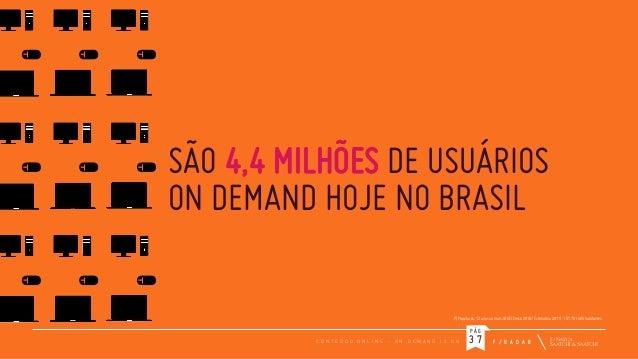 SÃO 4,4 MILHÕES DE USUÁRIOS ON DEMAND HOJE NO BRASIL (¹) População, 12 anos ou mais, IBGE (Censo 2010/ Estimativa 2011): 1...