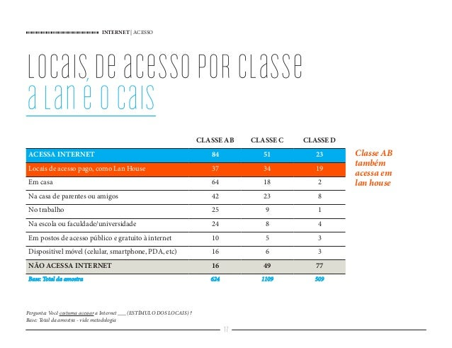 INTERNET   ACESSO 17 locaisdeacessoporclasse alanéocais CLASSE AB CLASSE C CLASSE D ACESSA INTERNET 84 51 23 Locais de ace...