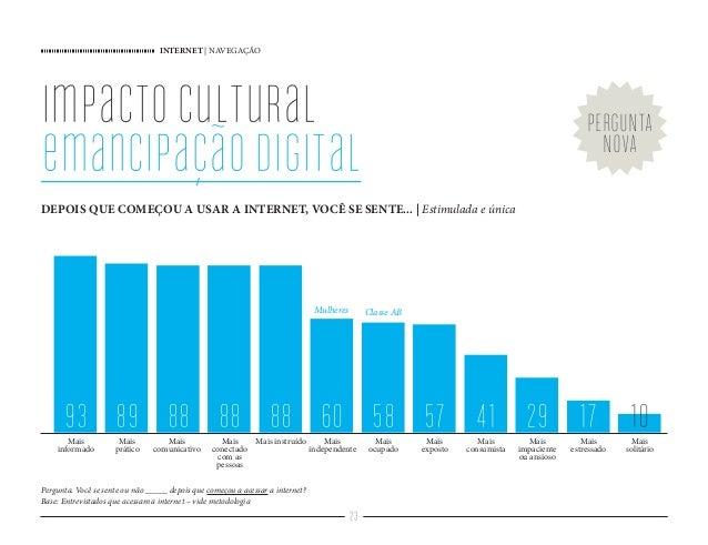 INTERNET   NAVEGAÇÃO 23 impactocultural emancipaçãodigital Pergunta. Você se sente ou não _____ depois que começou a acess...