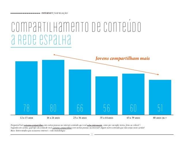 INTERNET   NAVEGAÇÃO 33 12 a 15 anos 16 a 24 anos 25 a 34 anos 35 a 44 anos 45 a 59 anos 60 anos ou + 516056668078 compart...