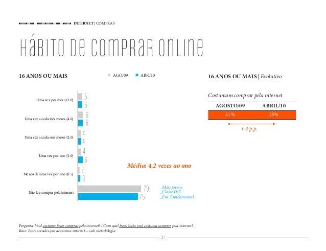 INTERNET   COMPRAS 41 hábitodecompraronline Pergunta: Você costuma fazer compras pela internet? / Com qual freqüência você...