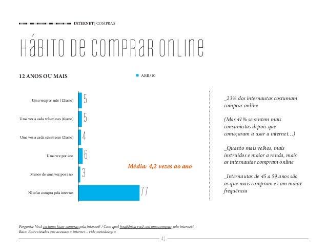 INTERNET   COMPRAS 42 Uma vez por mês (12/ano) Uma vez a cada três meses (6/ano) Uma vez a cada seis meses (2/ano) Uma vez...