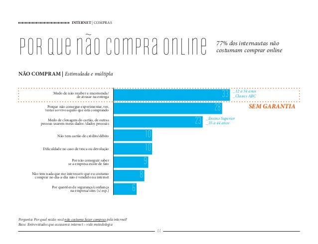 INTERNET   COMPRAS 44 porquenãocompraonline Pergunta: Por qual razão você não costuma fazer compras pela internet? Base: E...