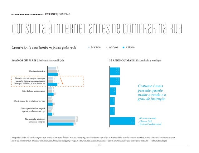 INTERNET   COMPRAS 46 Site da própria loja Sites de lojas concorrentes Site da marca do produto ou serviço 56 10 11 13 21 ...