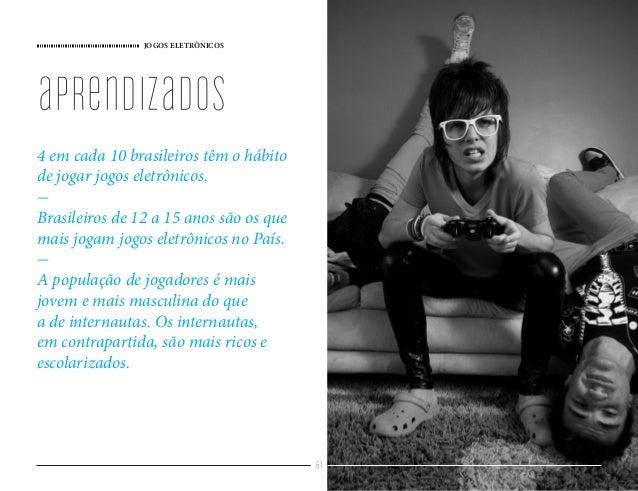JOGOS ELETRÔNICOS 61 aprendizados 4 em cada 10 brasileiros têm o hábito de jogar jogos eletrônicos. - Brasileiros de 12 a ...