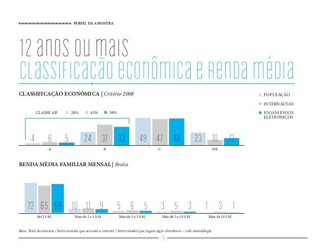 PERFIL DA AMOSTRA 78 12anosoumais classificaçãoeconômicaerendamédia Base: Total da amostra / Entrevistados que acessam a i...