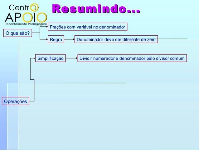 O que são?Frações com variável no denominadorDenominador deve ser diferente de zeroRegraOperaçõesSimplificaçãoResumindo......