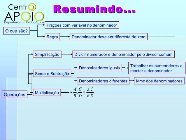 O que são?Frações com variável no denominadorDenominador deve ser diferente de zeroRegraOperaçõesSimplificaçãoSoma e Subtr...