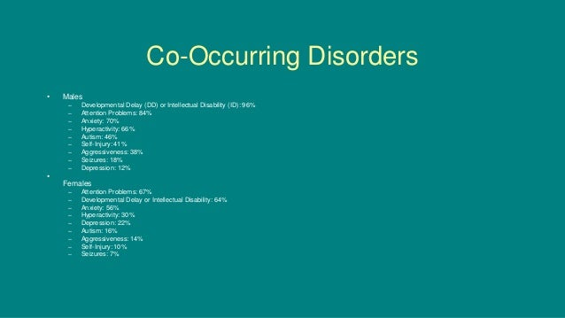 Co-Occurring Disorders • Males – Developmental Delay (DD) or Intellectual Disability (ID): 96% – Attention Problems: 84% –...