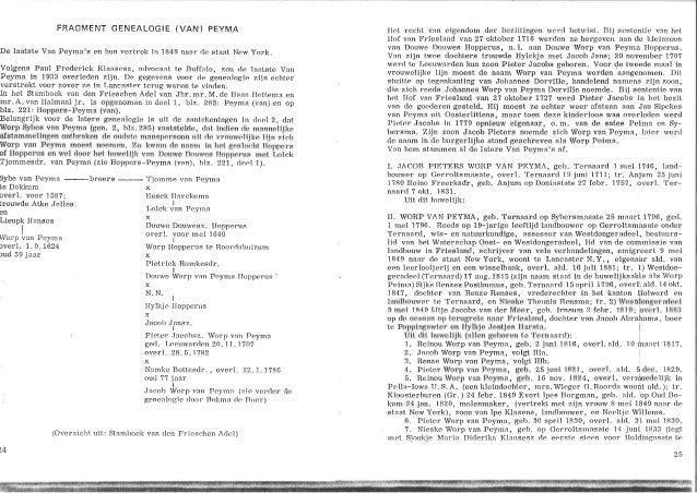 Fragment genealogie Van Peyma