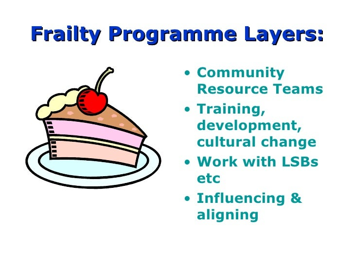 Frailty Programme Layers: Community Resource Teams  Training, development, cultural change Work with LSBs etc Influencing ...