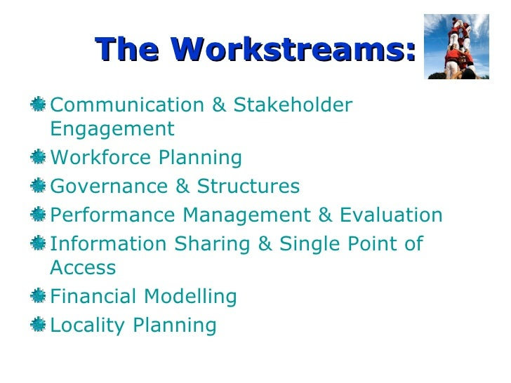 The Workstreams: Communication & Stakeholder Engagement Workforce Planning Governance & Structures Performance Man...