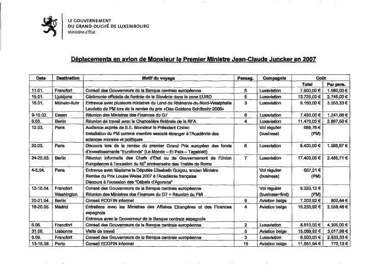 lE GOUVERNEMENT                     DU GRAND-DUCHÉ DE LUXEMBOURG                     Ministère dÉtat        ~             ...