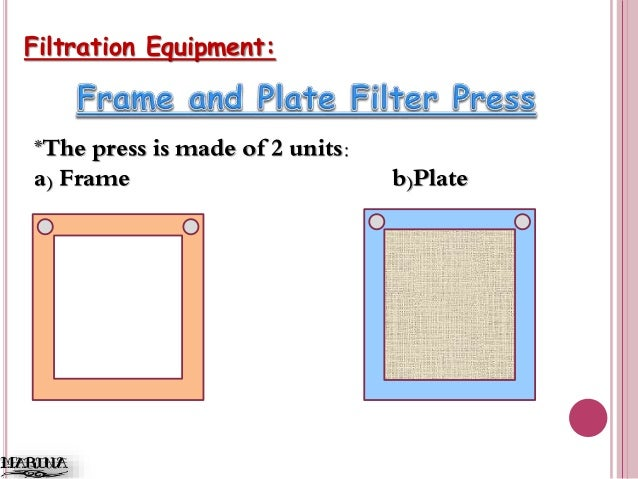 Frame And Plate Filter Press Animation
