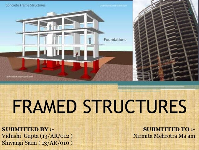 FRAMED STRUCTURES SUBMITTED BY :- SUBMITTED TO :- Vidushi Gupta (13/AR/012 ) Nirmita Mehrotra Ma'am Shivangi Saini ( 13/AR...