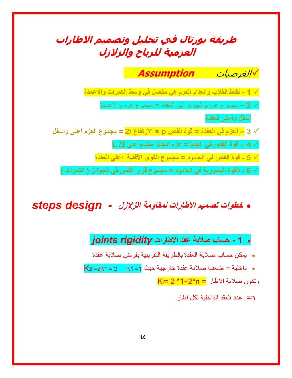 manual-designed-for-seismic-resistance-frames-moment-portals-method-16-1024.jpg