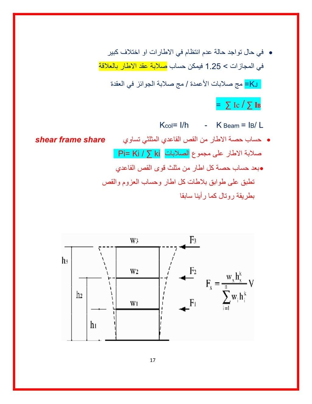 manual-designed-for-seismic-resistance-frames-moment-portals-method-17-1024.jpg