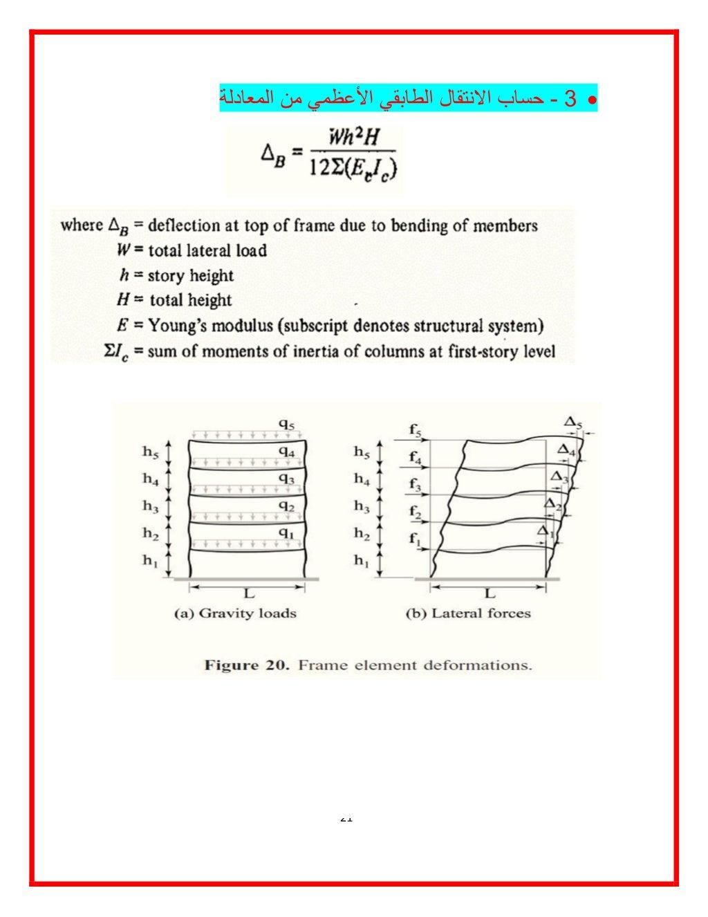 manual-designed-for-seismic-resistance-frames-moment-portals-method-21-1024.jpg
