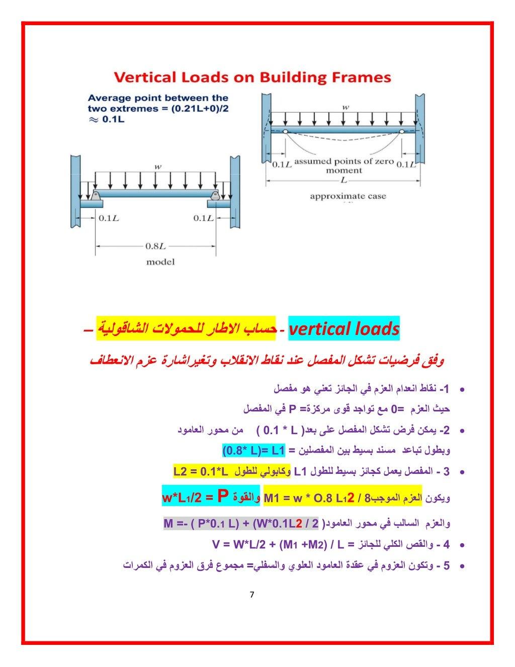 manual-designed-for-seismic-resistance-frames-moment-portals-method-7-1024.jpg