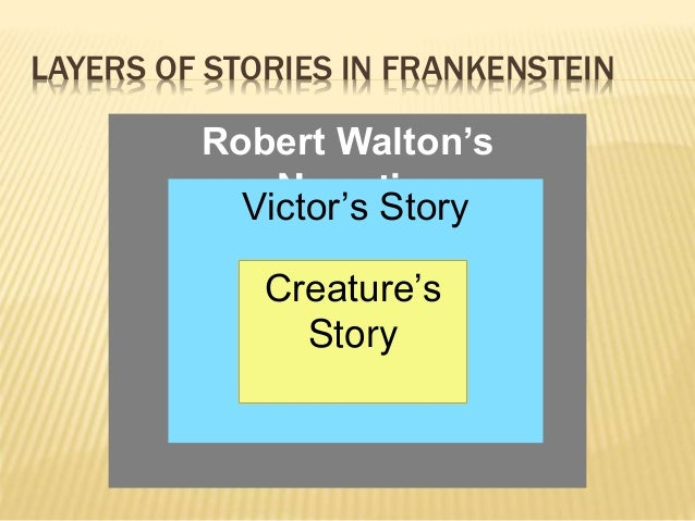 """narrative structure of frankenstein Mary shelley's frankenstein has a very complex narrative structure: """"the  narratives seem to grow organically from one another"""" within the."""