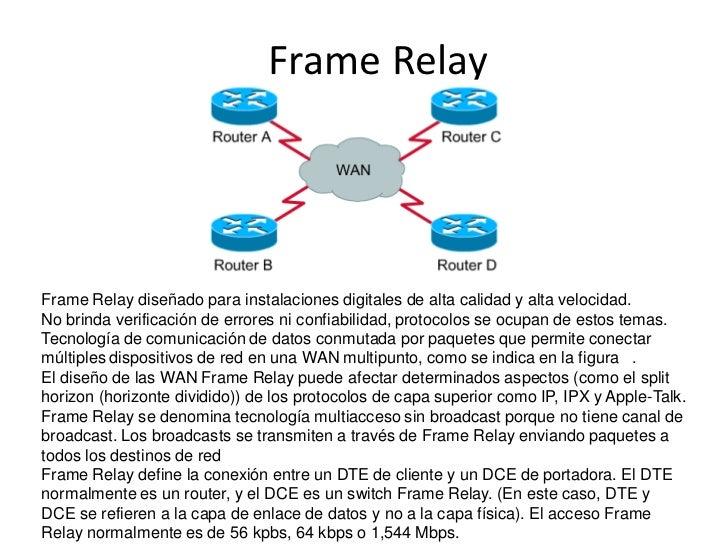 Frame RelayFrame Relay diseñado para instalaciones digitales de alta calidad y alta velocidad.No brinda verificación de er...