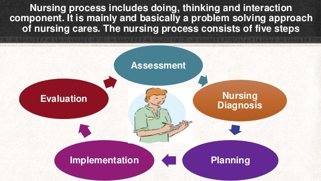 the difference of process of nurse Study flashcards on nursing process at cramcom quickly what are the differences between medical nursing diagnosis and the nursing process week 3.