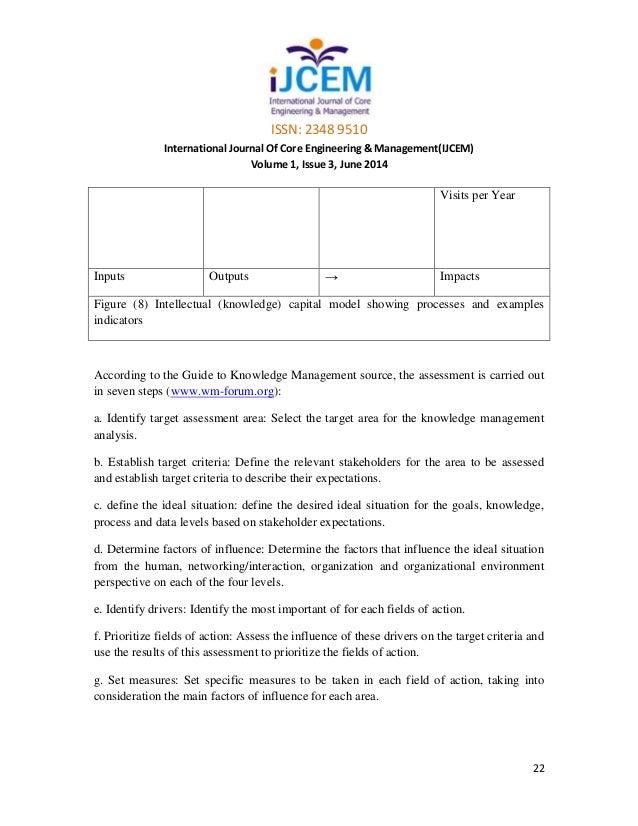 framework of knowledge management study rh slideshare net St Andrews Management School Management