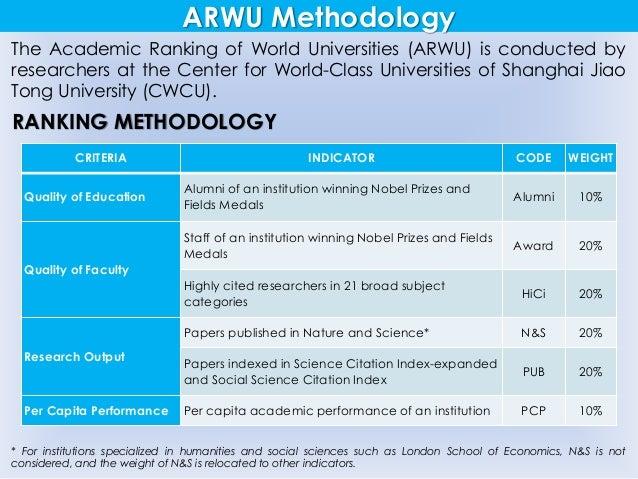 Framework for ranking higher institutions in nigeria
