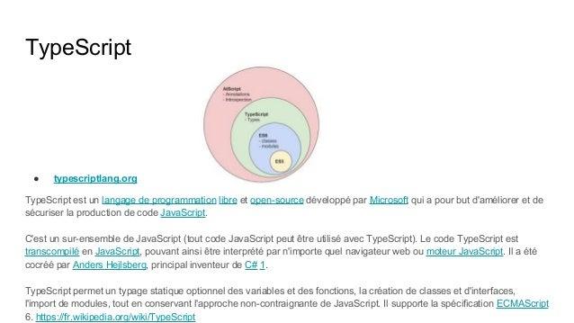 TypeScript ● typescriptlang.org TypeScript est un langage de programmation libre et open-source développé par Microsoft qu...