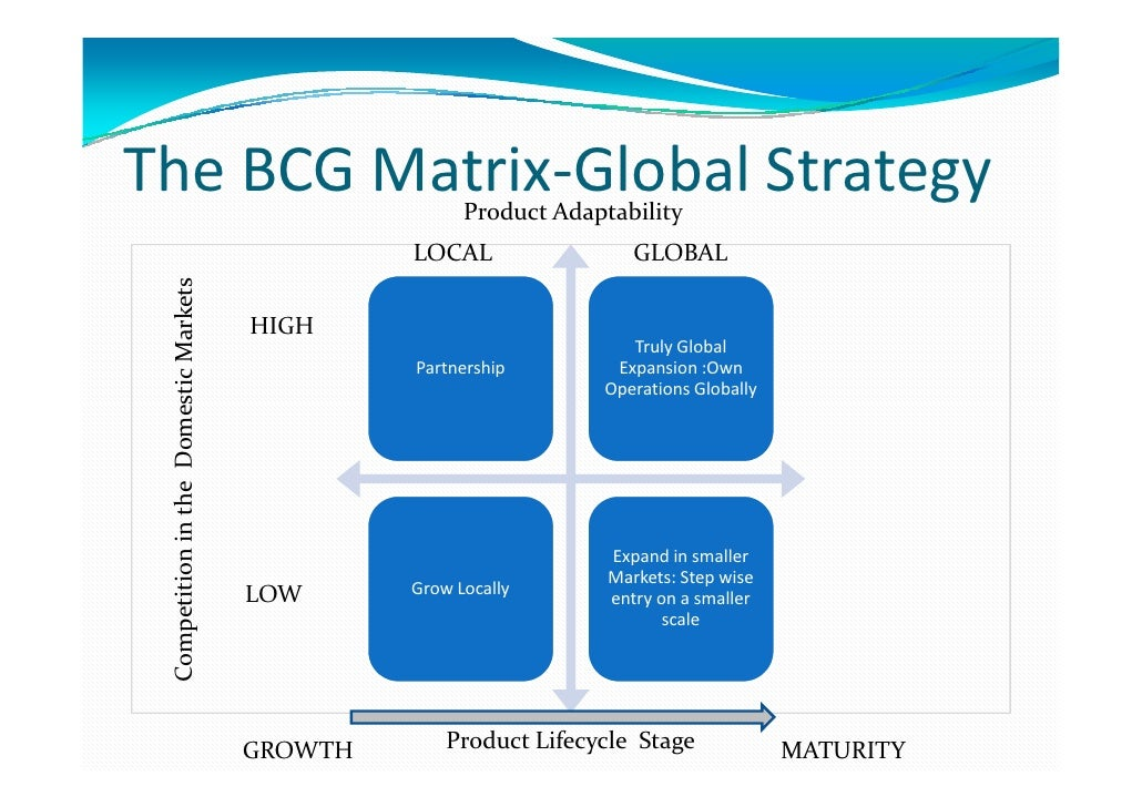 global strategy an organising framework Situation analysis – 1-1 global m&e initiative j:  using the framework of people and ecosystems  design the stakeholders' participation strategy.