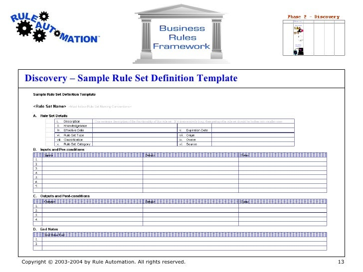 Business rules framework discovery sample rule set definition template wajeb Choice Image
