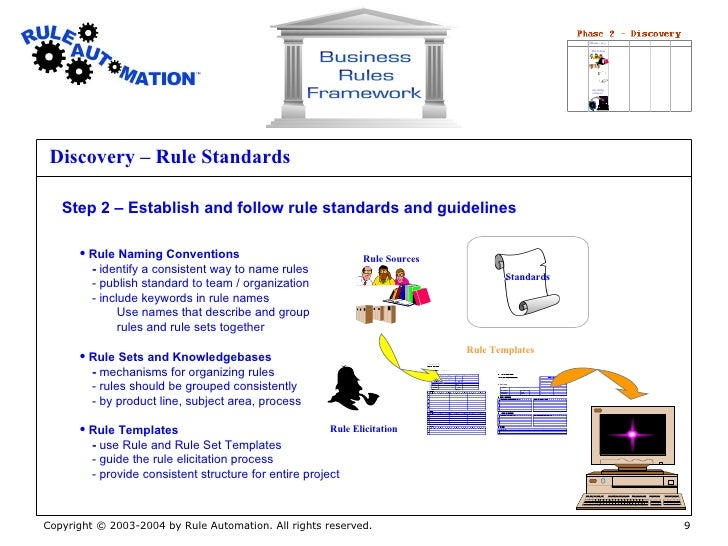 Business rules framework sources rule templates 9 flashek Images