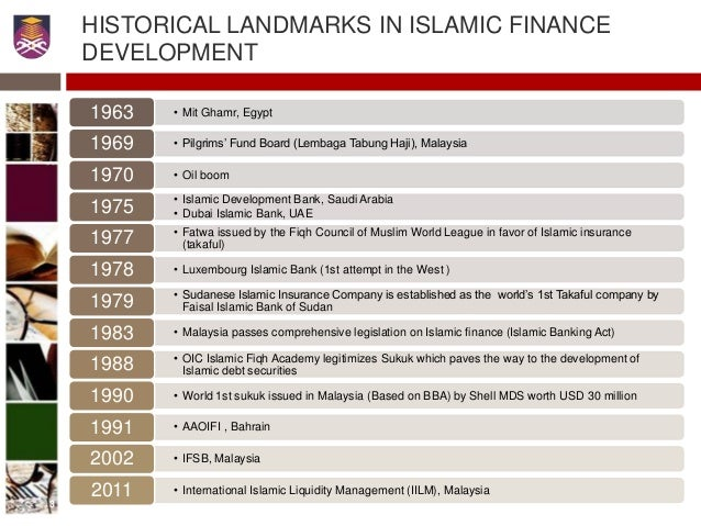 illustrate the fundamentals of islamic banking These 2 gcc countries insurance sector remains resilient  ey created a risk opportunity matrix to illustrate the most  fundamentals of islamic banking.