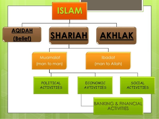 the political framework of islam and principles of towhid The civic organizing framework is based upon the democratic belief in the the political interest between islamic and civic principles in a democratic.