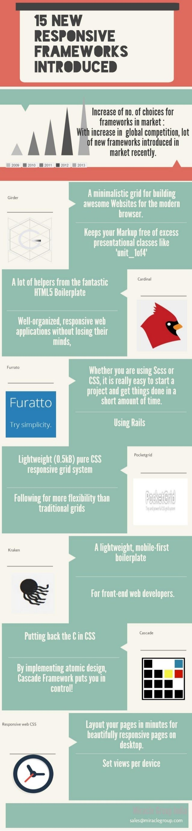 Top 8 Open source Frameworks in market infographics