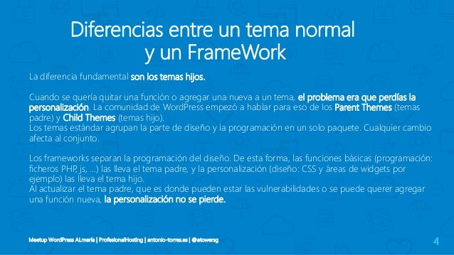 III Meetup WordPress Almería | Framework themes