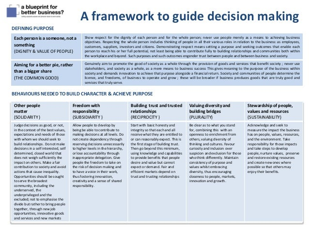Blueprint for better business framework of principles blueprint for better business framework of principles a framework to guide decision making defining purpose each person is a someone not a malvernweather Choice Image
