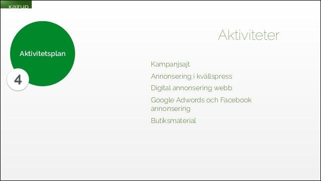 Aktiviteter Aktivitetsplan Kampanjsajt  4  Annonsering i kvällspress Digital annonsering webb Google Adwords och Facebook ...