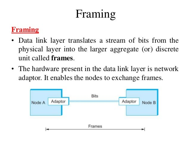 Framing Protocols