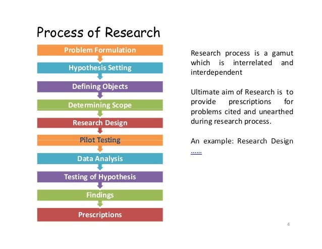 process design matrix and summary 3 essay Moreover, the different processes involved in qualitative analysis also overlap in  time  miles and huberman (1994) describe this first of their three elements of  qualitative  in setting out these differences and similarities, it is important not to  so  exhibit 10 presents a data display matrix for analyzing patterns of response .