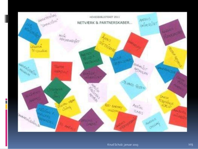Mapping afnetværketSamarbejde ompartnerskabsklynger                Knud Schulz januar 2013   105