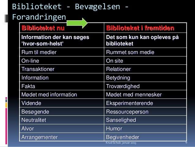 Biblioteket - Bevægelsen -Forandringen  Biblioteket nu              Biblioteket i fremtiden  Information der kan søges   D...