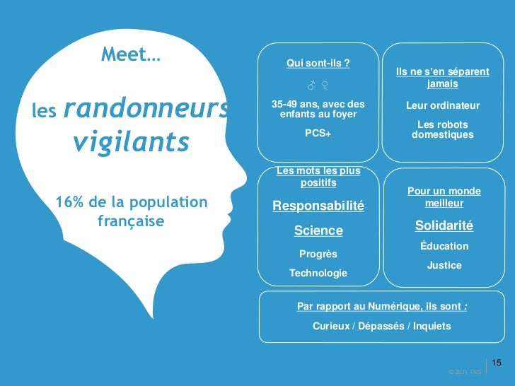 Meet…               Qui sont-ils ?                                                  Ils ne s'en séparent                  ...